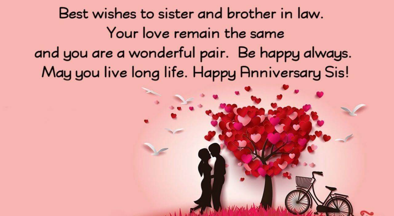 Happy Anniversary Wishes for Sister & Jiju Message